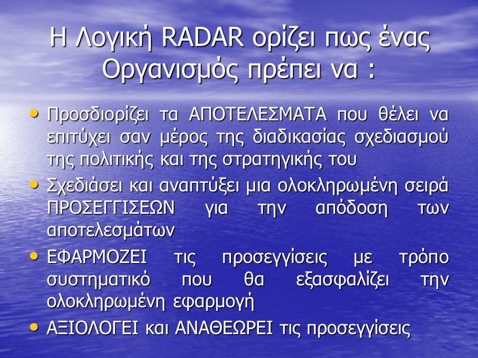 Η Λογική RADAR ορίζει πως ένας Οργανισμός πρέπει να : Προσδιορίζει τα ΑΠΟΤΕΛΕΣΜΑΤΑ που θέλει να επιτύχει σαν μέρος της διαδικασίας σχεδιασμού της πολι