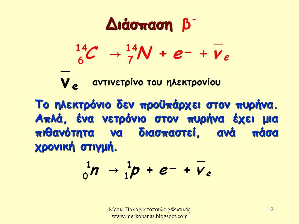 Μερκ. Παναγιωτόπουλος-Φυσικός www.merkopanas.blogspot.com 12Διάσπαση αντινετρίνο του ηλεκτρονίου Το ηλεκτρόνιο δεν προϋπάρχει στον πυρήνα. Απλά, ένα ν