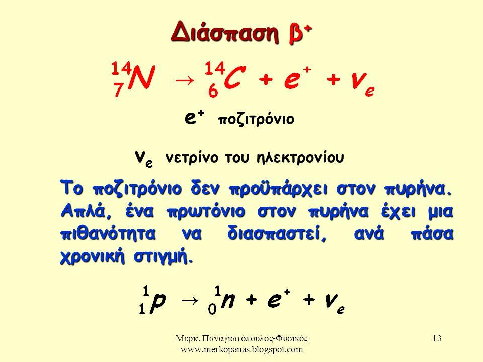 Μερκ. Παναγιωτόπουλος-Φυσικός www.merkopanas.blogspot.com 13 Διάσπαση β + e + ποζιτρόνιο ν e νετρίνο του ηλεκτρονίου Το ποζιτρόνιο δεν προϋπάρχει στον