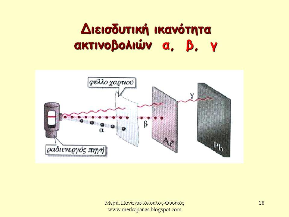 Μερκ. Παναγιωτόπουλος-Φυσικός www.merkopanas.blogspot.com 18 Διεισδυτική ικανότητα ακτινοβολιών α, β, γ