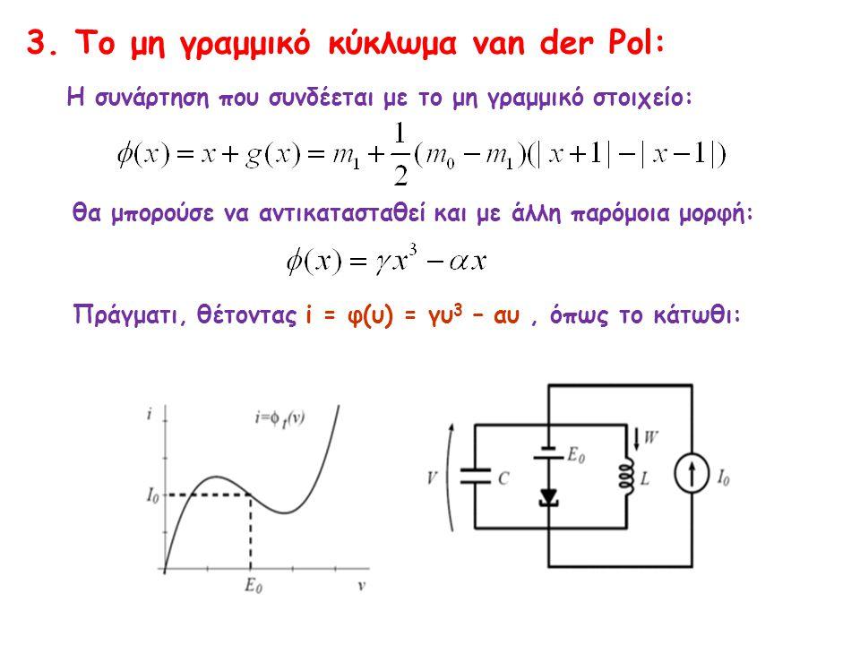 H συνάρτηση που συνδέεται με το μη γραμμικό στοιχείο: θα μπορούσε να αντικατασταθεί και με άλλη παρόμοια μορφή: Πράγματι, θέτοντας i = φ(υ) = γυ 3 – α