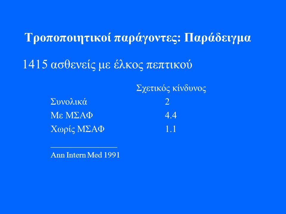 Τροποποιητικοί παράγοντες: Παράδειγμα 1415 ασθενείς με έλκος πεπτικού Σχετικός κίνδυνος Συνολικά2 Με ΜΣΑΦ4.4 Χωρίς ΜΣΑΦ1.1 ______________ Ann Intern M
