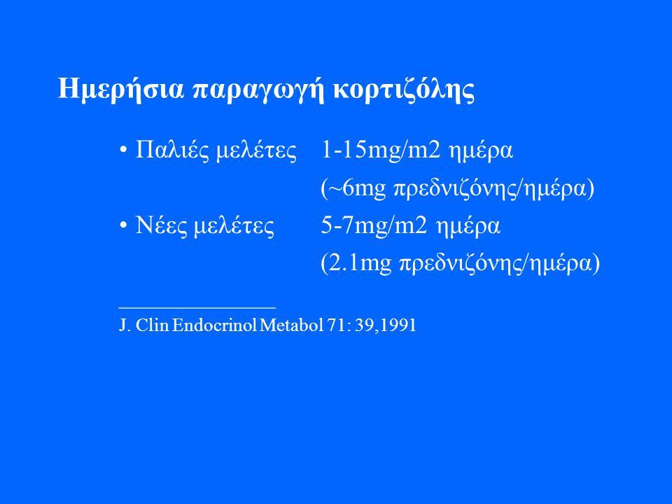 Ημερήσια παραγωγή κορτιζόλης •Παλιές μελέτες1-15mg/m2 ημέρα (~6mg πρεδνιζόνης/ημέρα) •Νέες μελέτες5-7mg/m2 ημέρα (2.1mg πρεδνιζόνης/ημέρα) ___________