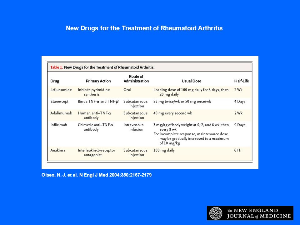 Olsen, N. J. et al. N Engl J Med 2004;350:2167-2179 New Drugs for the Treatment of Rheumatoid Arthritis