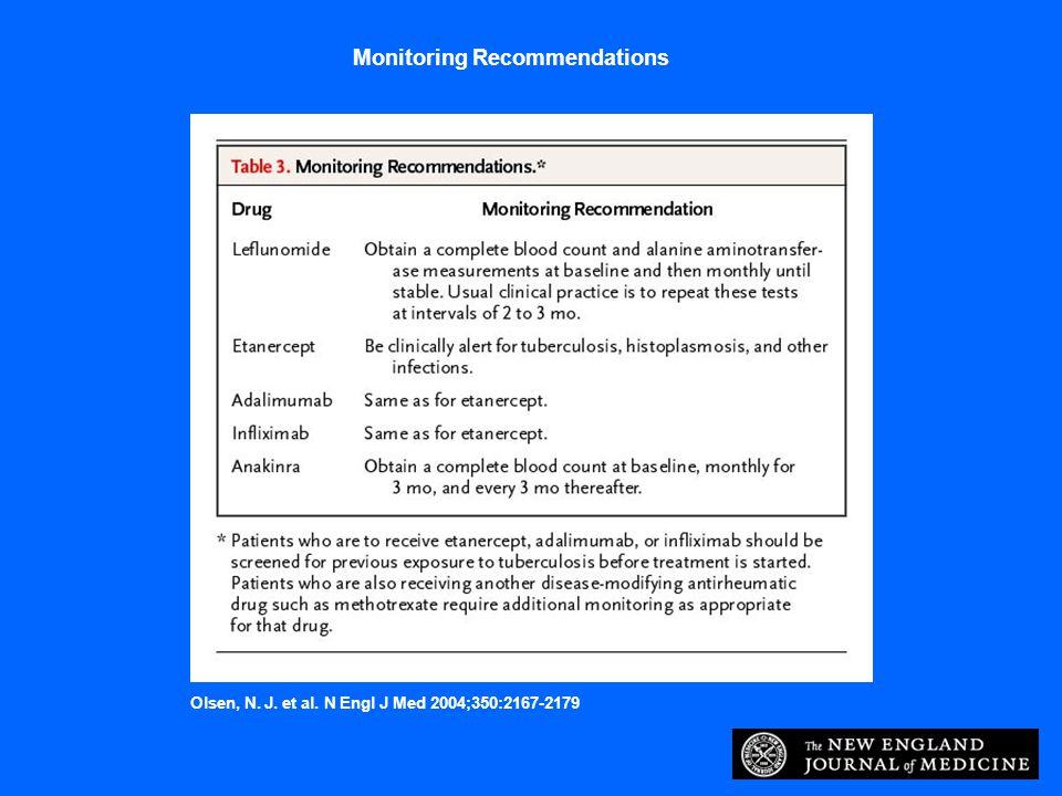 Olsen, N. J. et al. N Engl J Med 2004;350:2167-2179 Monitoring Recommendations