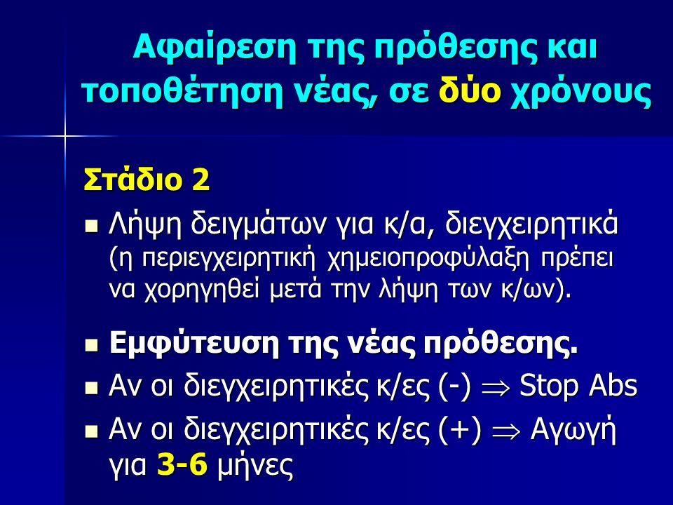 ΠΕΡΙΕΓΧΕΙΡΗΤΙΚΗ ΧΗΜΕΙΟΠΡΟΦΥΛΑΞΗ