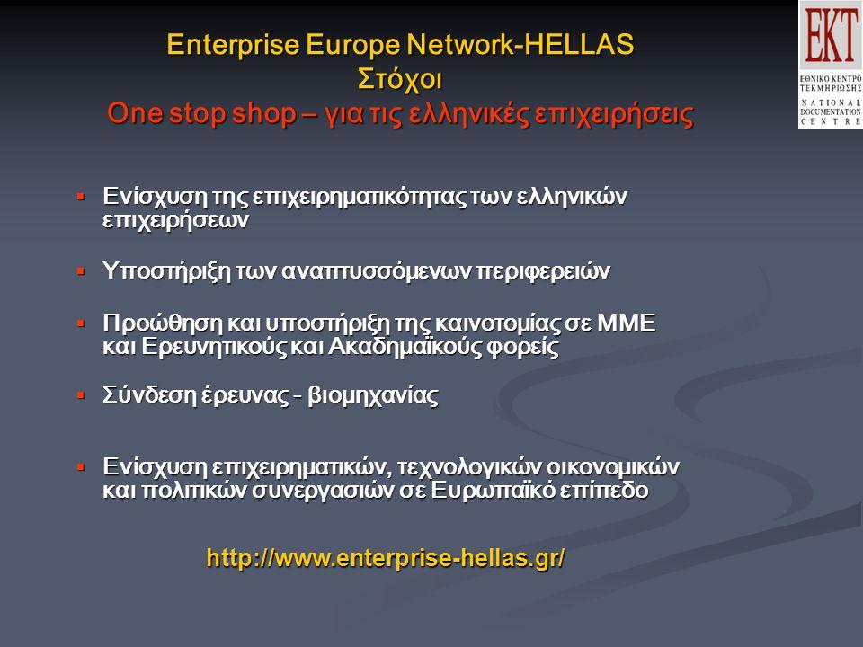Enterprise Europe Network-HELLAS Στόχοι One stop shop – για τις ελληνικές επιχειρήσεις  Ενίσχυση της επιχειρηματικότητας των ελληνικών επιχειρήσεων  Υποστήριξη των αναπτυσσόμενων περιφερειών  Προώθηση και υποστήριξη της καινοτομίας σε ΜΜΕ και Ερευνητικούς και Ακαδημαϊκούς φορείς  Σύνδεση έρευνας - βιομηχανίας  Ενίσχυση επιχειρηματικών, τεχνολογικών οικονομικών και πολιτικών συνεργασιών σε Ευρωπαϊκό επίπεδο http://www.enterprise-hellas.gr/