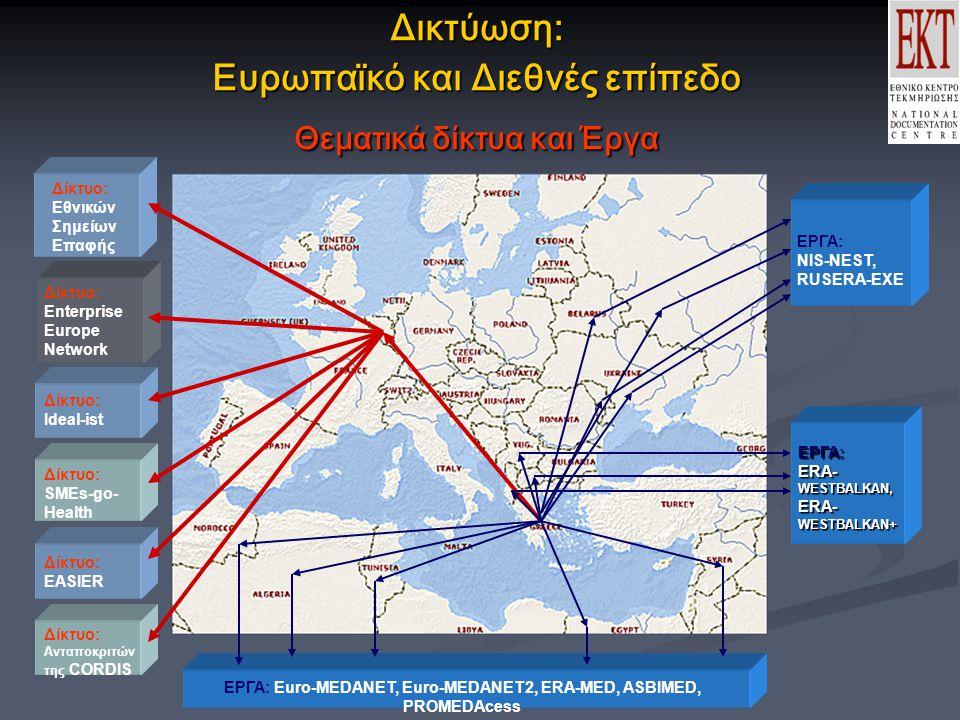 Δικτύωση: Ευρωπαϊκό και Διεθνές επίπεδο Θεματικά δίκτυα και Έργα Δίκτυο: Εθνικών Σημείων Επαφής Δίκτυο: Enterprise Europe Network Δίκτυο: SMEs-go- Health Δίκτυο: Ideal-ist Δίκτυο: EASIER Δίκτυο: Ανταποκριτών της CORDIS ΕΡΓΑ: Euro-MEDANET, Euro-MEDANET2, ERA-MED, ASBIMED, PROMEDAcess ΕΡΓΑ: ERA- WESTBALKAN, ERA- WESTBALKAN+ ΕΡΓΑ: NIS-NEST, RUSERA-EXE