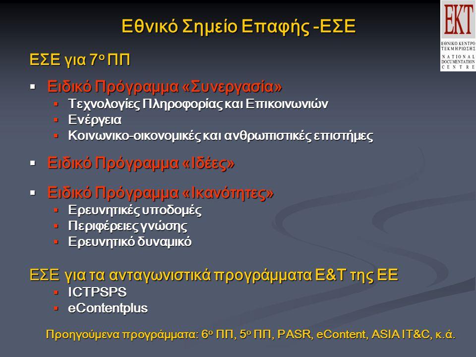 Εθνικό Σημείο Επαφής -ΕΣΕ ΕΣΕ για 7 o ΠΠ  Ειδικό Πρόγραμμα «Συνεργασία»  Τεχνολογίες Πληροφορίας και Επικοινωνιών  Ενέργεια  Κοινωνικο-οικονομικές και ανθρωπιστικές επιστήμες  Ειδικό Πρόγραμμα «Ιδέες»  Ειδικό Πρόγραμμα «Ικανότητες»  Ερευνητικές υποδομές  Περιφέρειες γνώσης  Ερευνητικό δυναμικό ΕΣΕ για τα ανταγωνιστικά προγράμματα Ε&Τ της ΕΕ  ICTPSPS  eContentplus Προηγούμενα προγράμματα: 6 ο ΠΠ, 5 ο ΠΠ, PASR, eContent, ASIA IT&C, κ.ά.
