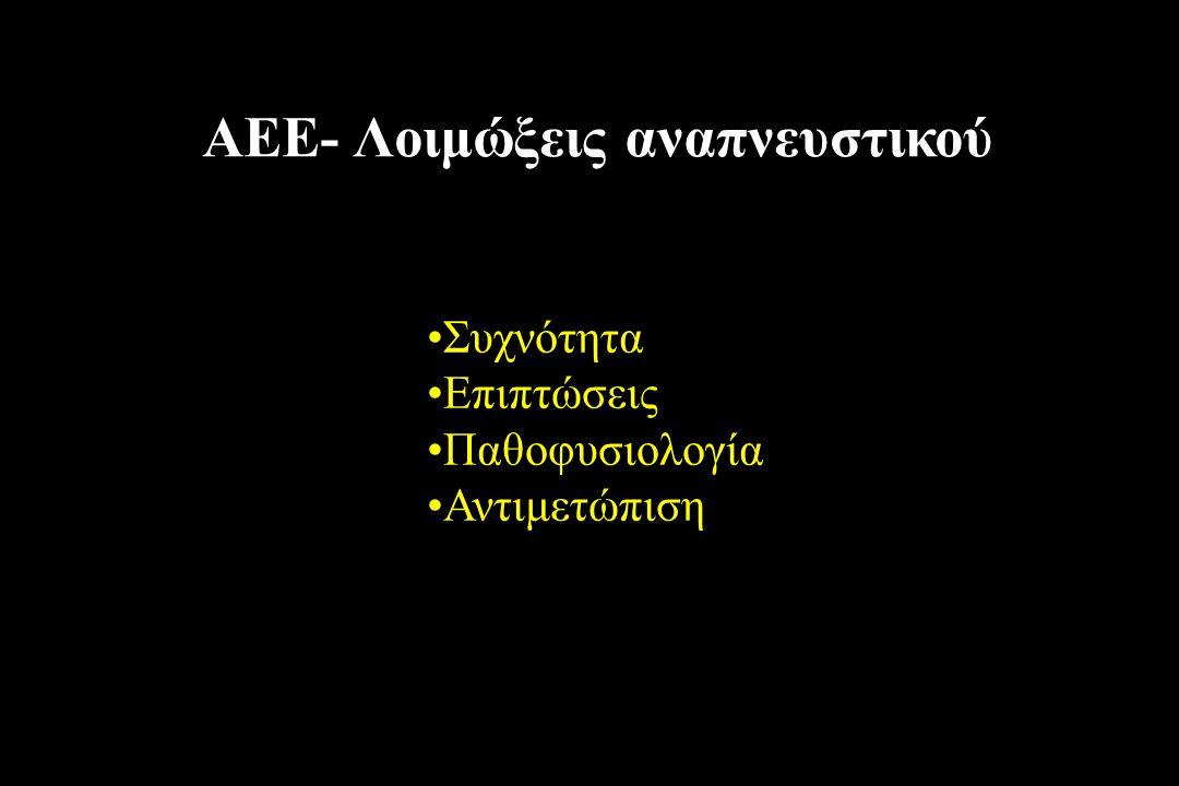 Πνευμονίτιδα μη λοιμώδης οξεία φλεγμονή Πνευμονία Παρεγχυματική φλεγμονή παρουσία λοιμώδους παράγοντα