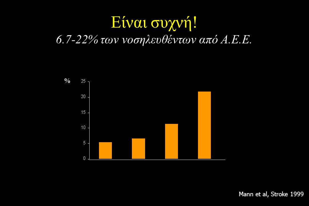 2. Στοματοφαρυγγική δυσφαγία Hamdy et al, Νat Med 1996