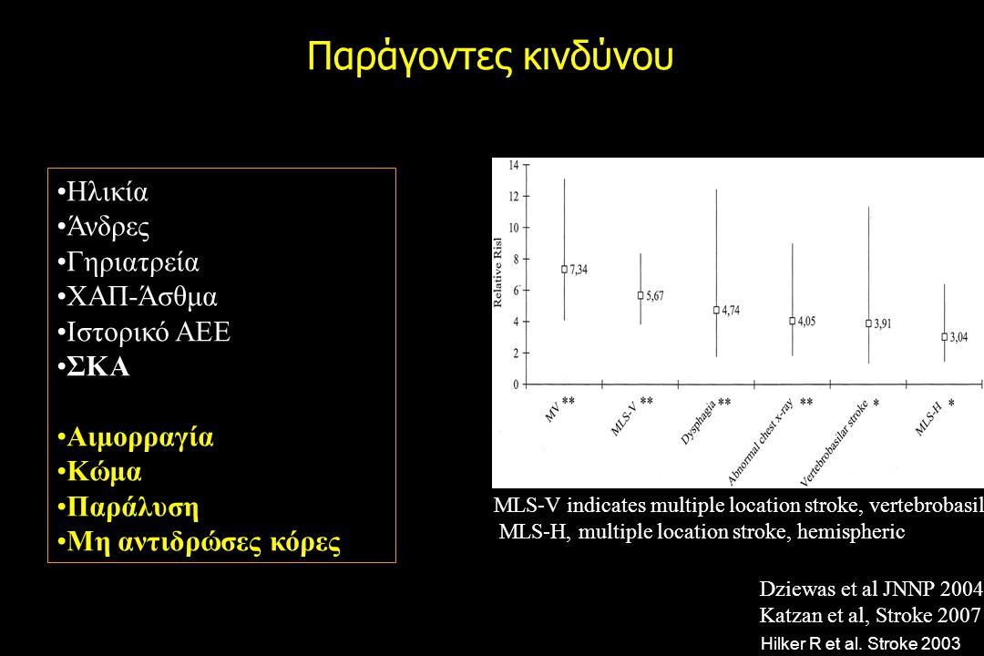 Αυξημένη θνησιμότητα.% DNR Katzan, Stroke 2007 Rosenvinge, Sroke 2005 24-27 % Hilker R et al.