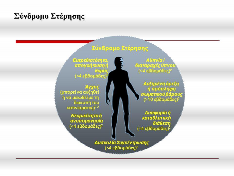 Σύνδρομο Στέρησης Νευρικότητα ή ανυπομονησία (<4 εβδομάδες) 2 Αυξημένη όρεξη ή πρόσληψη σωματικού βάρους (>10 εβδομάδες) 2 Σύνδρομο Στέρησης Άγχος (μπ