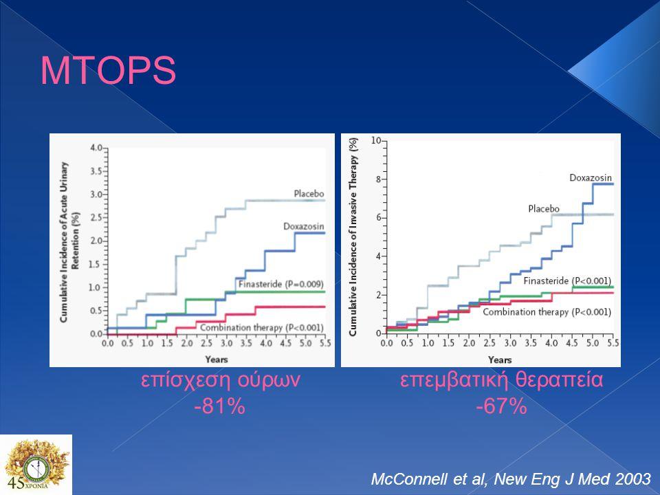 MTOPS McConnell et al, New Eng J Med 2003 επίσχεση ούρων -81% επεμβατική θεραπεία -67%