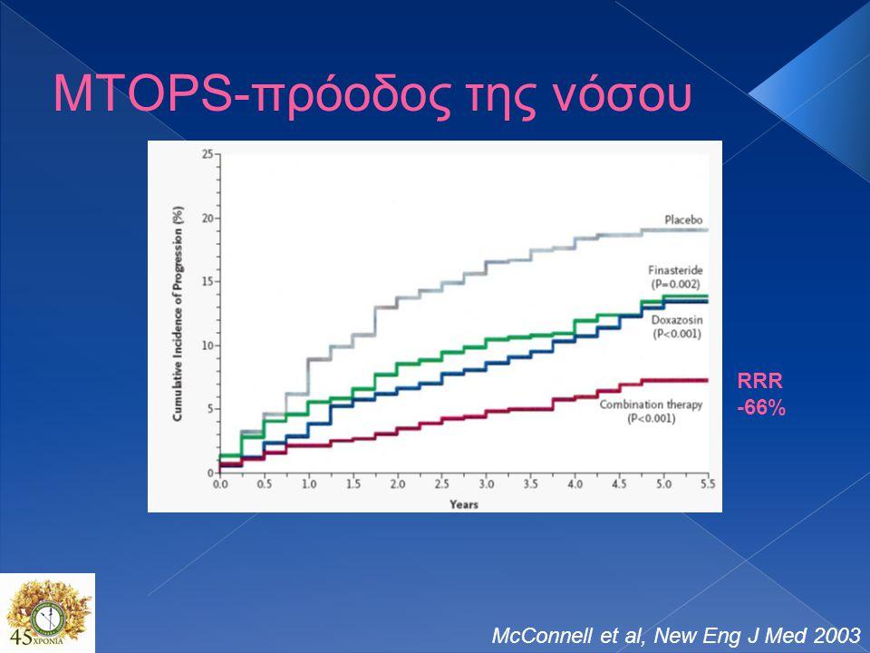 MTOPS-πρόοδος της νόσου McConnell et al, New Eng J Med 2003 RRR -66%