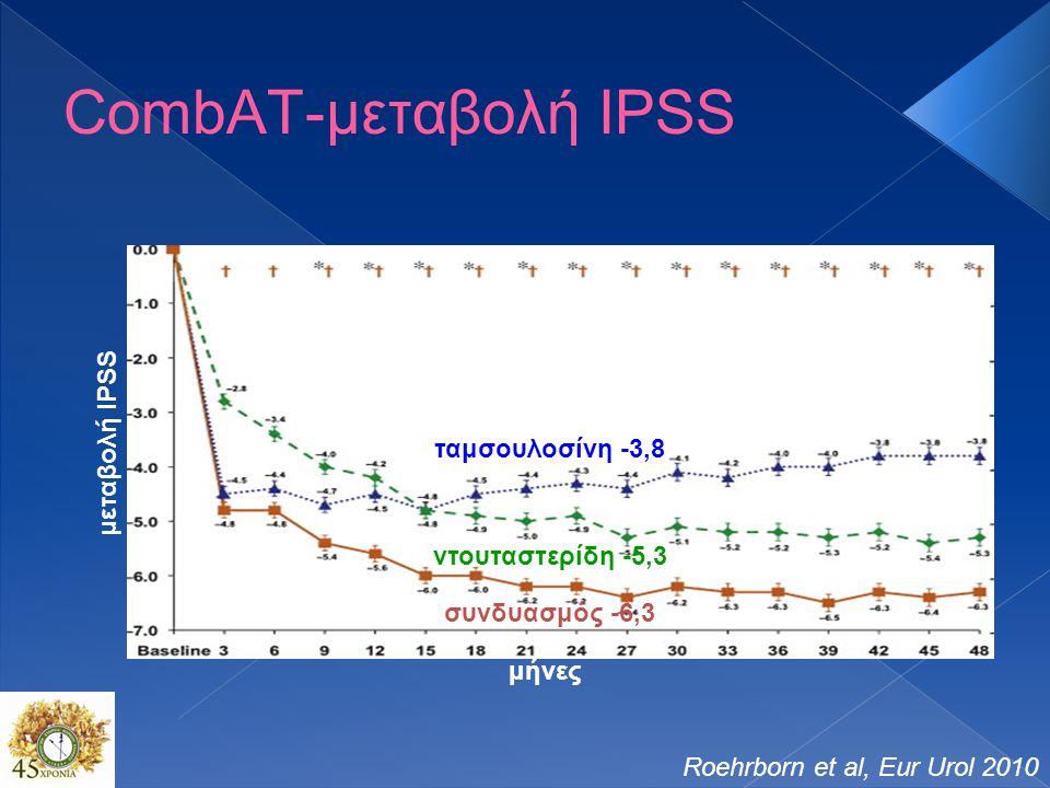 CombAT-μεταβολή IPSS μεταβολή IPSS μήνες ταμσουλοσίνη -3,8 ντουταστερίδη -5,3 συνδυασμός -6,3 Roehrborn et al, Eur Urol 2010