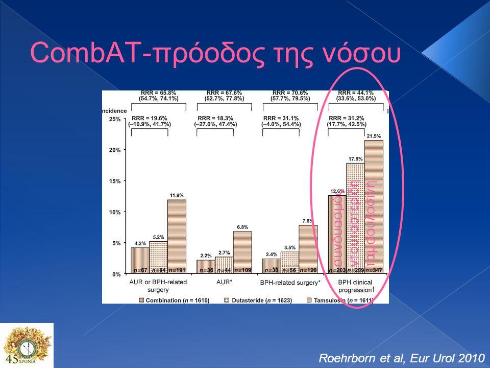 CombAT-πρόοδος της νόσου Roehrborn et al, Eur Urol 2010 συνδυασμός ντουταστερίδη ταμσουλοσίνη