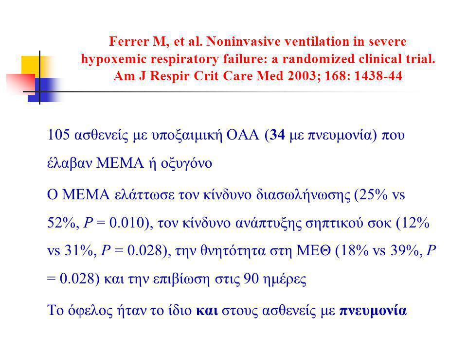 Ferrer M, et al. Noninvasive ventilation in severe hypoxemic respiratory failure: a randomized clinical trial. Am J Respir Crit Care Med 2003; 168: 14