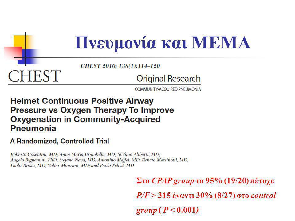 Στο CPAP group το 95% (19/20) πέτυχε P/F > 315 έναντι 30% (8/27) στο control group ( P < 0.001)