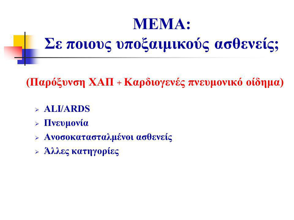 ΜΕΜA: Σε ποιους υποξαιμικούς ασθενείς; (Παρόξυνση ΧΑΠ + Καρδιογενές πνευμονικό οίδημα)  ALI/ARDS  Πνευμονία  Ανοσοκατασταλμένοι ασθενείς  Άλλες κατηγορίες