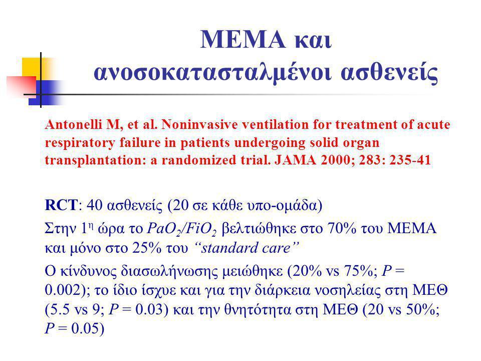 ΜΕΜΑ και ανοσοκατασταλμένοι ασθενείς Antonelli M, et al. Noninvasive ventilation for treatment of acute respiratory failure in patients undergoing sol