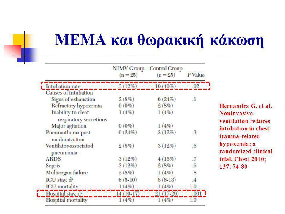 MEMA και θωρακική κάκωση Hernandez G, et al.