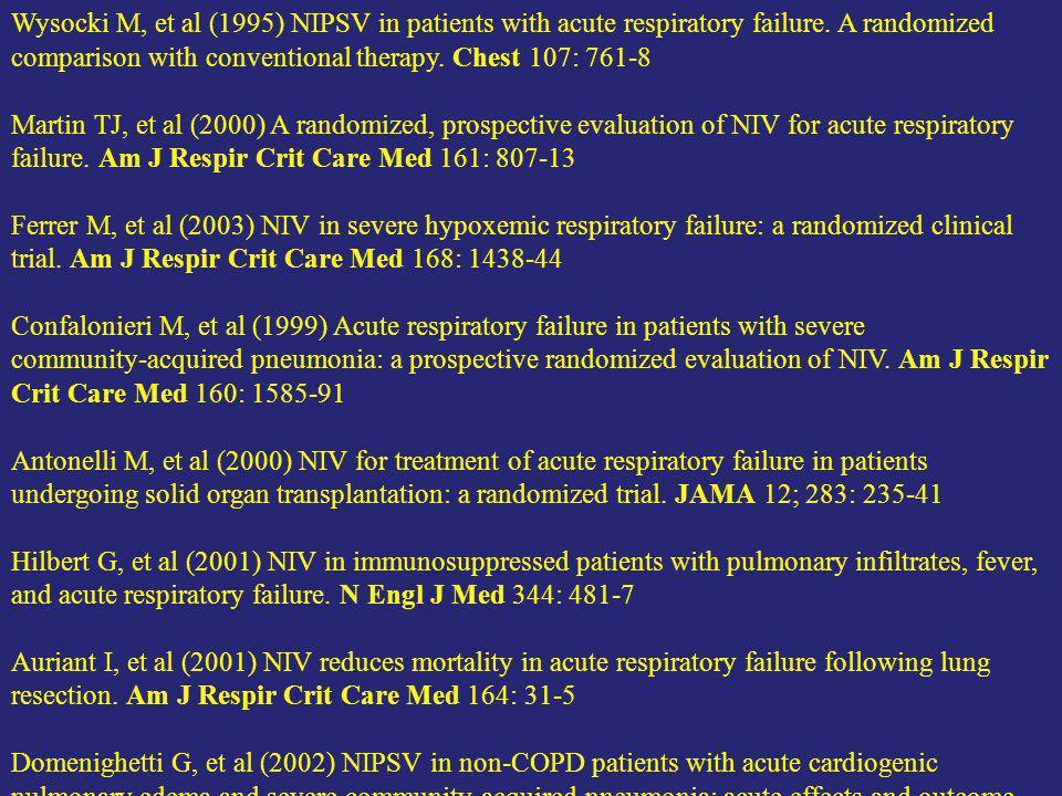 ΜΕΜΑ και ασθματική κρίση Ram FS, et al.