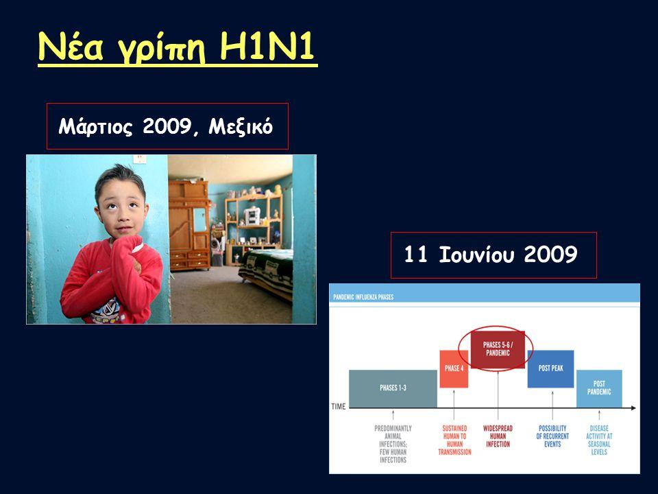 Συστάσεις Εθνικού Συμβουλίου Γρίπης 23-10-2009  Ομάδες προτεραιότητας εμβολιασμού: 1.