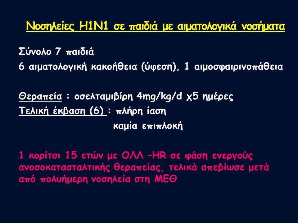 Σύνολο 7 παιδιά 6 αιματολογική κακοήθεια (ύφεση), 1 αιμοσφαιρινοπάθεια Θεραπεία : οσελταμιβίρη 4mg/kg/d χ5 ημέρες Τελική έκβαση (6) : πλήρη ίαση καμία