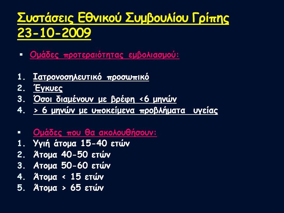 Συστάσεις Εθνικού Συμβουλίου Γρίπης 23-10-2009  Ομάδες προτεραιότητας εμβολιασμού: 1. Ιατρονοσηλευτικό προσωπικό 2. Έγκυες 3. Όσοι διαμένουν με βρέφη