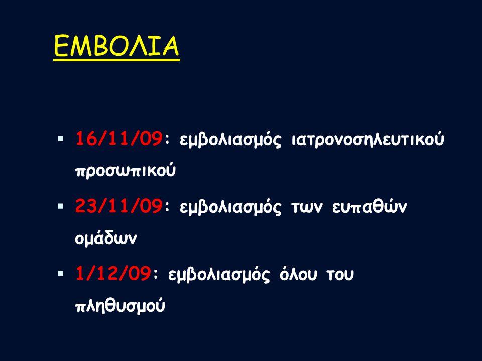 ΕΜΒΟΛΙΑ  16/11/09: εμβολιασμός ιατρονοσηλευτικού προσωπικού  23/11/09: εμβολιασμός των ευπαθών ομάδων  1/12/09: εμβολιασμός όλου του πληθυσμού