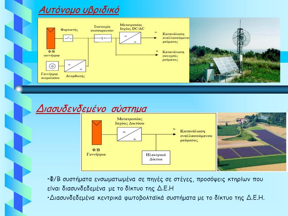 Αυτόνομο υβριδικό Διασυδενδεμένο σύστημα •Φ/Β συστήματα ενσωματωμένα σε πηγές σε στέγες, προσόψεις κτηρίων που είναι διασυνδεδεμένα με το δίκτυο της Δ