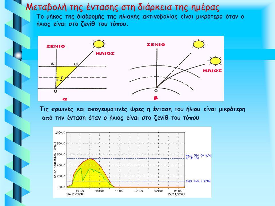 Το μήκος της διαδρομής της ηλιακής ακτινοβολίας είναι μικρότερο όταν ο ήλιος είναι στο ζενίθ του τόπου. Τις πρωινές και απογευματινές ώρες η ένταση το