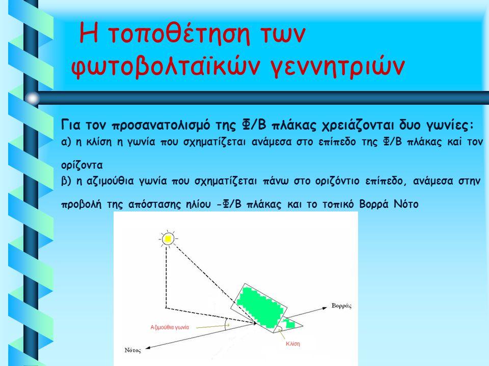 Η τοποθέτηση των φωτοβολταϊκών γεννητριών Για τον προσανατολισμό της Φ/Β πλάκας χρειάζονται δυο γωνίες: α) η κλίση η γωνία που σχηματίζεται ανάμεσα στ