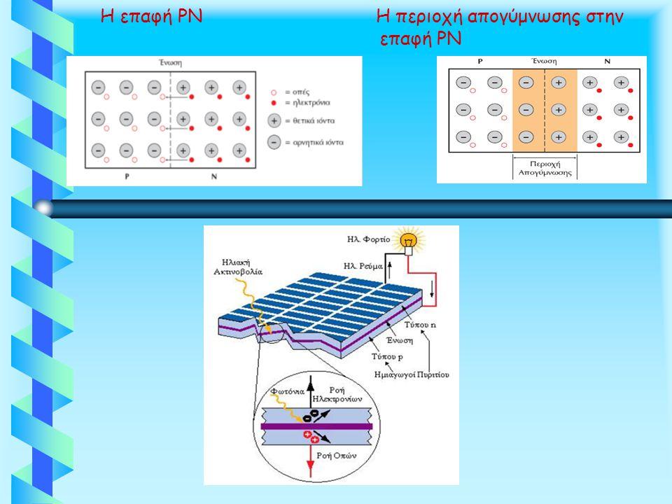 Η επαφή PN Η περιοχή απογύμνωσης στην επαφή PN