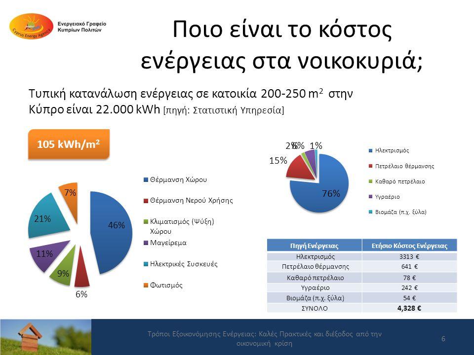 Βέλτιστες πρακτικές Φωτισμός Ποδηλατοδρόμων και Πεζόδρομων στο Δήμο Έγκωμης με τεχνολογία LED και φωτοβολταϊκά Εξοικονόμηση: 6.000 kWh το χρόνο Μείωση εκπομπών : 5400 kg CO 2 το χρόνο Ο Δήμος Έγκωμης έχει προχωρήσει το 2012 στην εγκατάσταση αυτόνομων αποδοτικών φωτιστικών σωμάτων με φωτοβολταϊκά σε ποδηλατόδρομο και πεζόδρομο στο Δήμο.