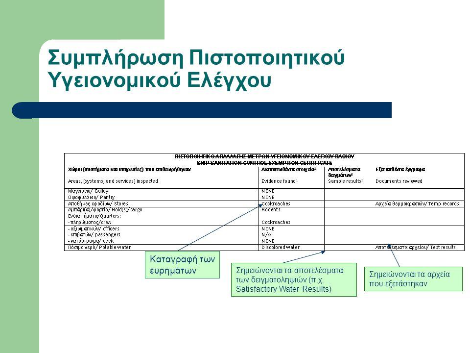 Συμπλήρωση Πιστοποιητικού Υγειονομικού Ελέγχου Καταγραφή των ευρημάτων Σημειώνονται τα αρχεία που εξετάστηκαν Σημειώνονται τα αποτελέσματα των δειγματοληψιών (π.χ.