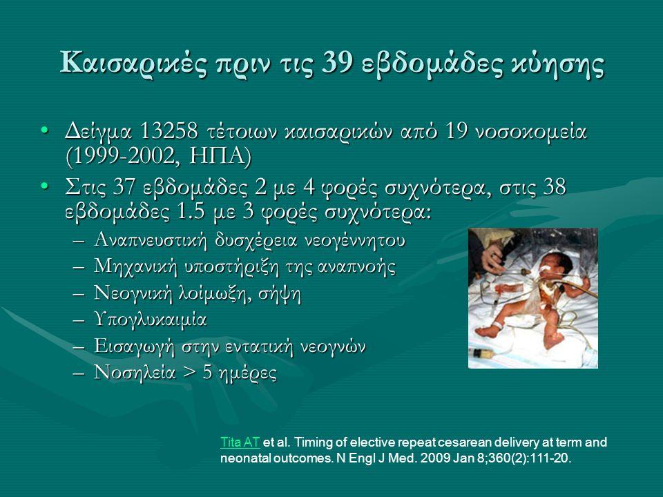 Καισαρικές πριν τις 39 εβδομάδες κύησης •Δείγμα 13258 τέτοιων καισαρικών από 19 νοσοκομεία (1999-2002, ΗΠΑ) •Στις 37 εβδομάδες 2 με 4 φορές συχνότερα,