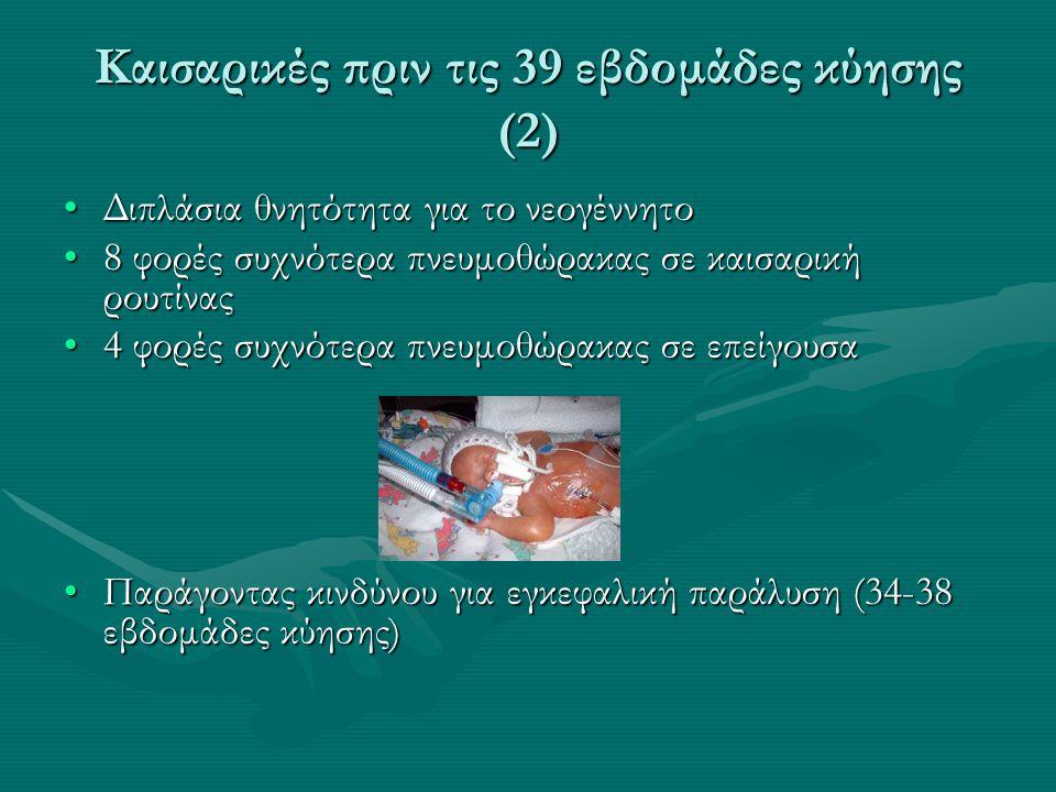 Καισαρικές πριν τις 39 εβδομάδες κύησης (2) •Διπλάσια θνητότητα για το νεογέννητο •8 φορές συχνότερα πνευμοθώρακας σε καισαρική ρουτίνας •4 φορές συχν