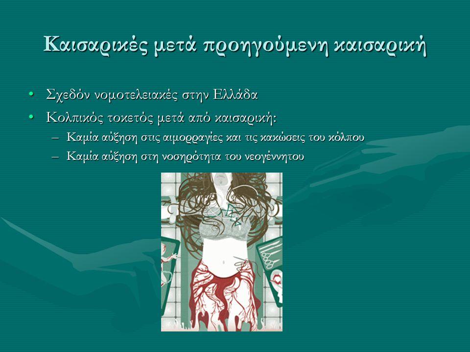 Καισαρικές μετά προηγούμενη καισαρική •Σχεδόν νομοτελειακές στην Ελλάδα •Κολπικός τοκετός μετά από καισαρική: –Καμία αύξηση στις αιμορραγίες και τις κ