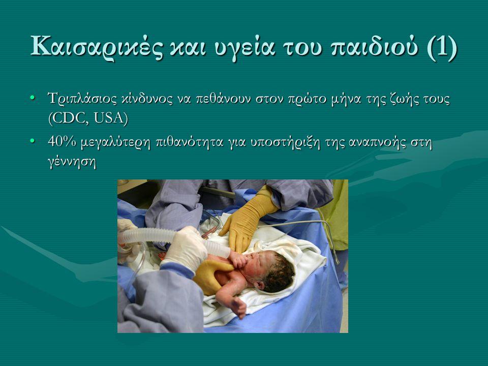 Καισαρικές και υγεία του παιδιού (2) •Χαμηλότερο ζάχαρο αίματος ήδη από τη γέννηση •Παρουσία επικίνδυνων μικροβίων στο έντερο του μωρού (bifidobacteria >60% σε ΦΤ, 0 - 8% σε CS) •80% των νεογνών με MRSA γεννιούνται με καισαρική
