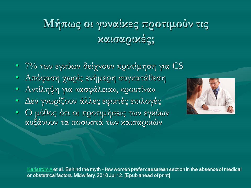 Μήπως οι γυναίκες προτιμούν τις καισαρικές; •7% των εγκύων δείχνουν προτίμηση για CS •Απόφαση χωρίς ενήμερη συγκατάθεση •Αντίληψη για «ασφάλεια», «ρου