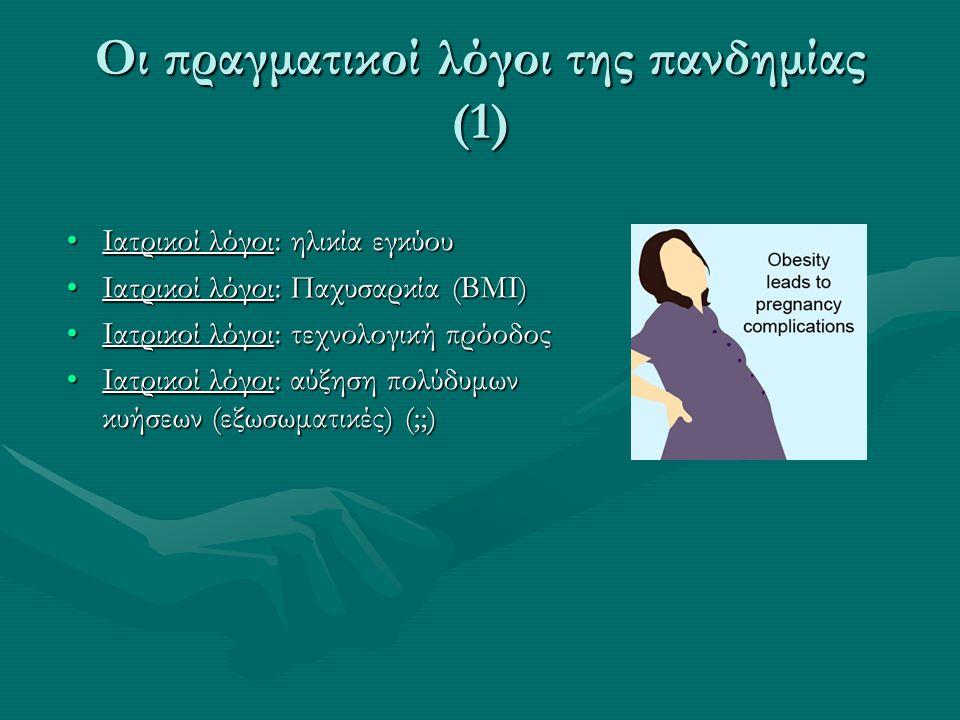 Οι πραγματικοί λόγοι της πανδημίας (1) •Ιατρικοί λόγοι: ηλικία εγκύου •Ιατρικοί λόγοι: Παχυσαρκία (BMI) •Ιατρικοί λόγοι: τεχνολογική πρόοδος •Ιατρικοί