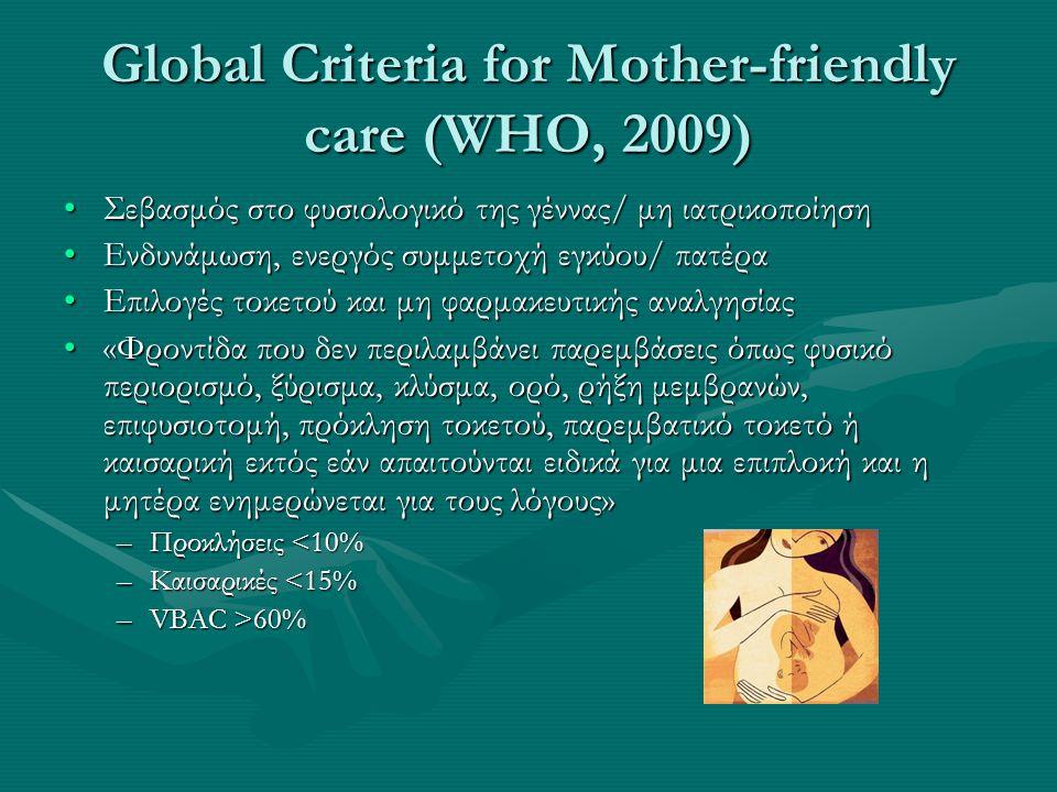 Global Criteria for Mother-friendly care (WHO, 2009) •Σεβασμός στο φυσιολογικό της γέννας/ μη ιατρικοποίηση •Ενδυνάμωση, ενεργός συμμετοχή εγκύου/ πατ