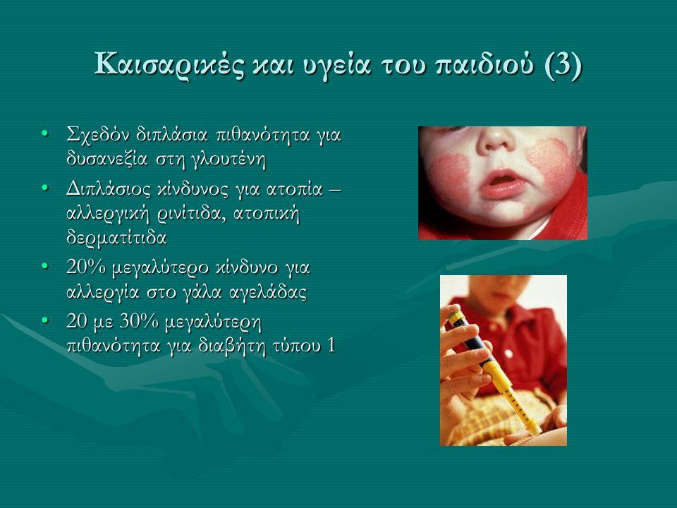 Καισαρικές και υγεία του παιδιού (3) •Σχεδόν διπλάσια πιθανότητα για δυσανεξία στη γλουτένη •Διπλάσιος κίνδυνος για ατοπία – αλλεργική ρινίτιδα, ατοπι