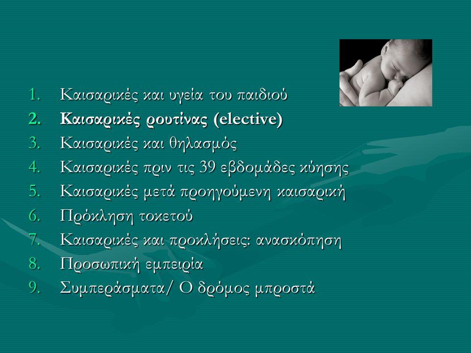Καισαρικές ρουτίνας •178 γυναίκες με καισαρική συγκρίθηκαν με 178 γυναίκες με φυσιολογικό τοκετό •Μετά από καισαρική: –Τριπλάσια (*3) συχνότητα πυρετού στη μητέρα –Πολλαπλάσιες λοιμώξεις τραύματος –Διπλάσια (*2) συχνότητα σημαντικής απώλειας αίματος –Μεγαλύτερη χρήση σιδήρου, αναλγητικών και αντιβιοτικών –Τετραπλάσια (*4) συχνότητα προβλημάτων στο θηλασμό •Συμπέρασμα: «οι έγκυες θα πρέπει να ενημερώνονται επαρκώς για τον αυξημένο κίνδυνο αυτών των επιπλοκών» Bodner KBodner K et al.