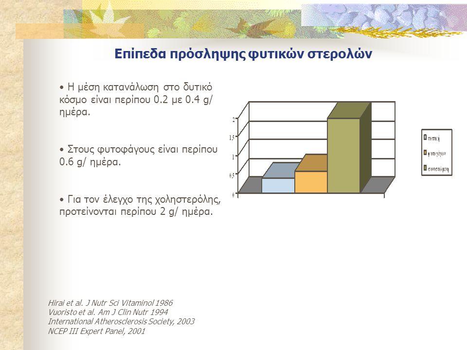 Επίπεδα πρόσληψης φυτικών στερολών • Η μέση κατανάλωση στο δυτικό κόσμο είναι περίπου 0.2 με 0.4 g/ ημέρα. • Στους φυτοφάγους είναι περίπου 0.6 g/ ημέ