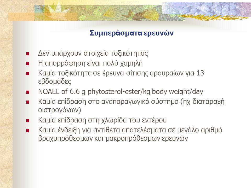  Δεν υπάρχουν στοιχεία τοξικότητας  Η απορρόφηση είναι πολύ χαμηλή  Καμία τοξικότητα σε έρευνα σίτισης αρουραίων για 13 εβδομάδες  NOAEL of 6.6 g