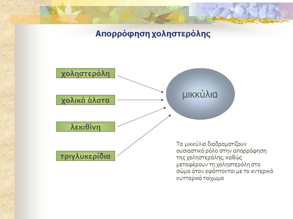 Πιθανοί τρόποι δράσης φυτικών στερολών • Λόγω του ότι οι φυτικές στερόλες έχουν παρόμοια μοριακή δομή με τη χοληστερόλη, απομακρύνουν τη χοληστερόλη από τα μικκύλια.