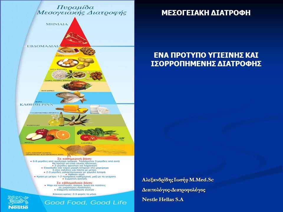 ΜΕΣΟΓΕΙΑΚΗ ΔΙΑΤΡΟΦΗ ΕΝΑ ΠΡΟΤΥΠΟ ΥΓΙΕΙΝΗΣ ΚΑΙ ΙΣΟΡΡΟΠΗΜΕΝΗΣ ΔΙΑΤΡΟΦΗΣ Αλεξανδρίδης Ιωσήφ M.Med.Sc Διαιτολόγος-Διατροφολόγος Nestle Hellas S.A